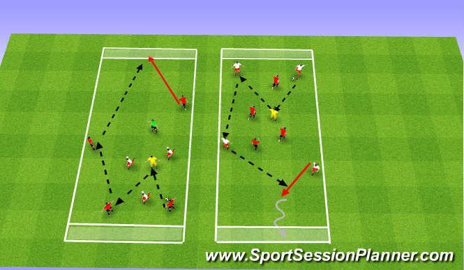 Football/Soccer Session Plan Drill (Colour): Penetration