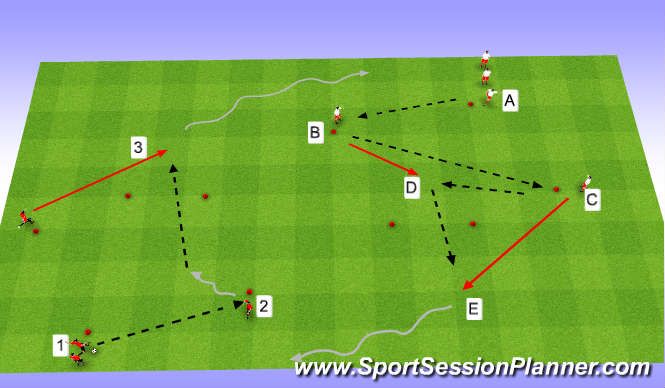 Football/Soccer Session Plan Drill (Colour): Passing and moving to break lines