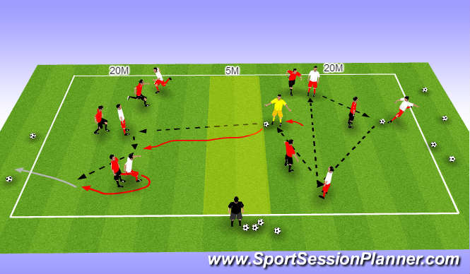 Football/Soccer Session Plan Drill (Colour): Passing and support Game