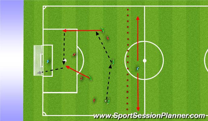 Football/Soccer Session Plan Drill (Colour): ATT v DEF