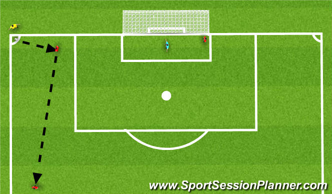 Football/Soccer Session Plan Drill (Colour): Defending Corner