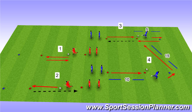 Football/Soccer Session Plan Drill (Colour): Passing Drill / Ball Manipulation - SAQ HSR