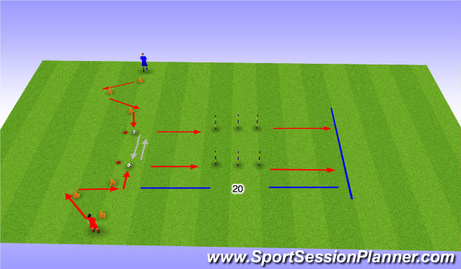 Football/Soccer Session Plan Drill (Colour): Ball Manpulation with SAQ and HSR