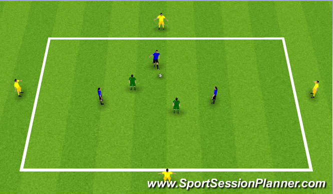 Football/Soccer Session Plan Drill (Colour): 3v2+4
