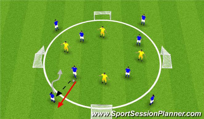 Football/Soccer Session Plan Drill (Colour): 8v4
