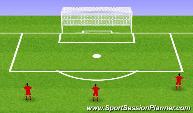 Football/Soccer Session Plan Drill (Colour): 3 Spot SHooting