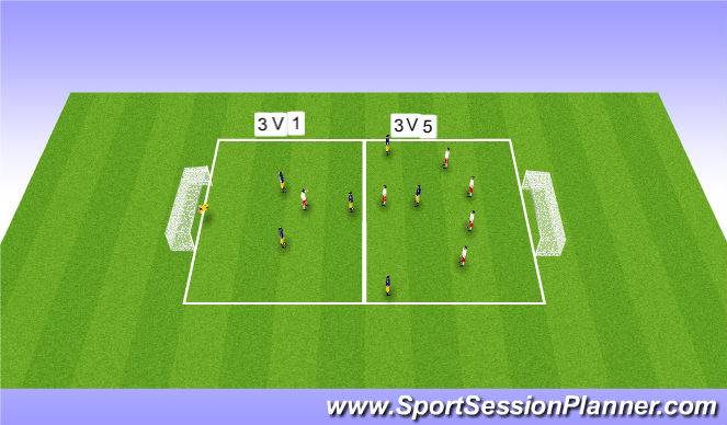 Football/Soccer Session Plan Drill (Colour): u14