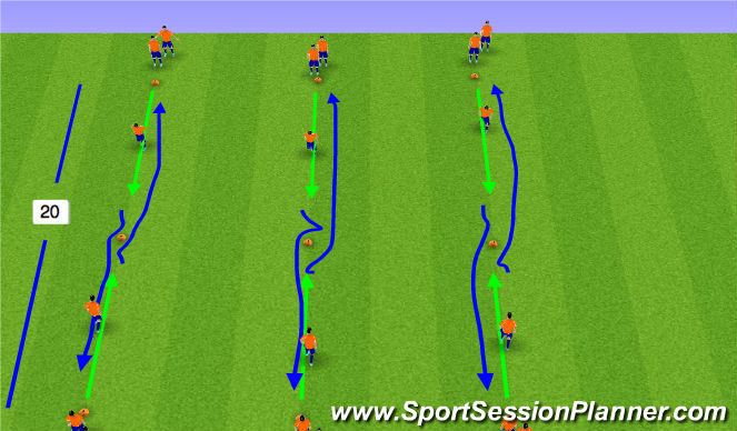 Football/Soccer Session Plan Drill (Colour): 1 v 1 Activity