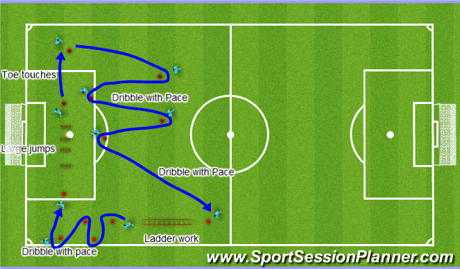 Football/Soccer Session Plan Drill (Colour): Speed and Agility with a ball half field