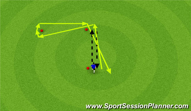 Football/Soccer Session Plan Drill (Colour): 3 Cone