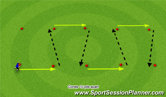 Football/Soccer Session Plan Drill (Colour): Every Day I'm Shufflin