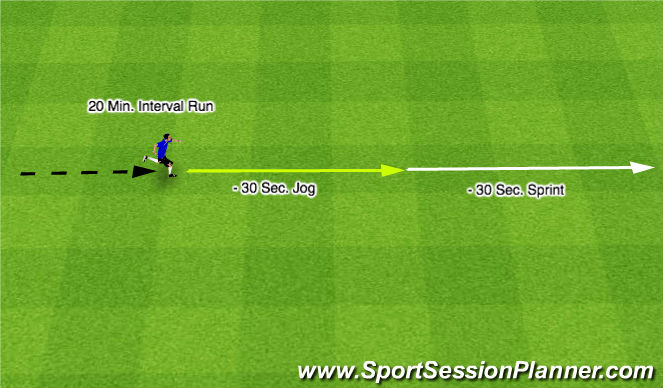 Football/Soccer Session Plan Drill (Colour): Interval Run