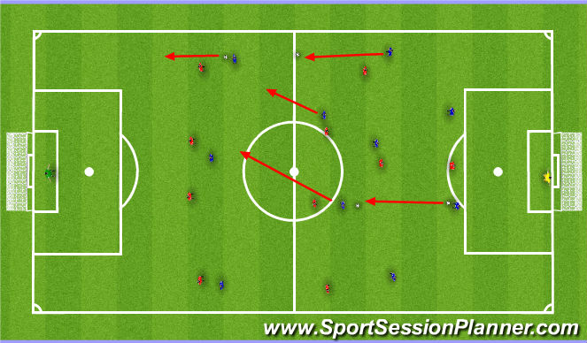 Football/Soccer Session Plan Drill (Colour): 11 V 11 CREATING LOVER LOADS IN WIDE AREA'S & MIDFIELD