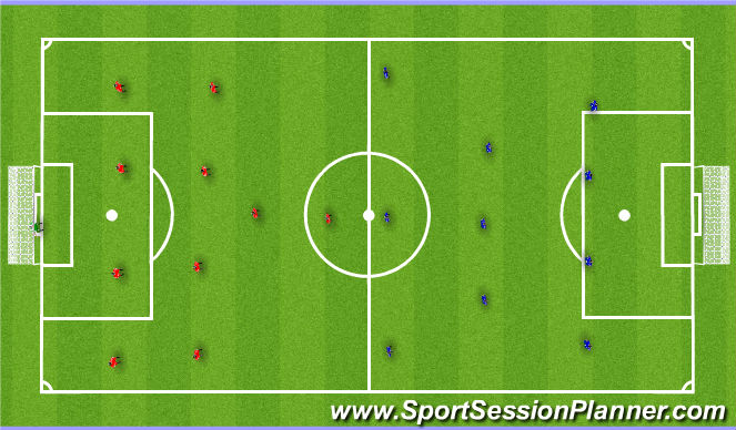 Football/Soccer Session Plan Drill (Colour): CREATING OVER LOADS IN WIDE AREA'S & MIDFIELD