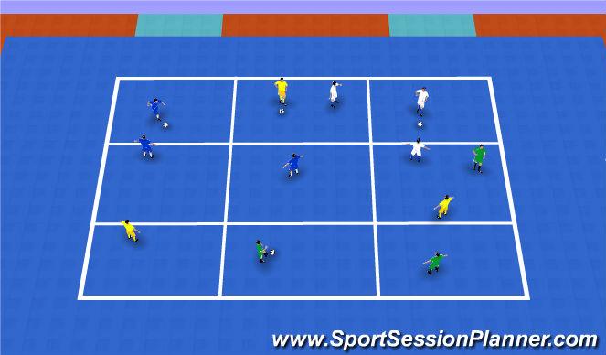Futsal Session Plan Drill (Colour): Q&A