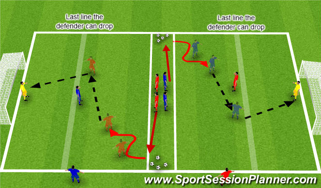 Football/Soccer Session Plan Drill (Colour): Nuno_Rosa_Defending when disorganised Technique Practice