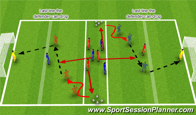 Football/Soccer Session Plan Drill (Colour): Nuno_Rosa_Defending when disorganised Skill Practice