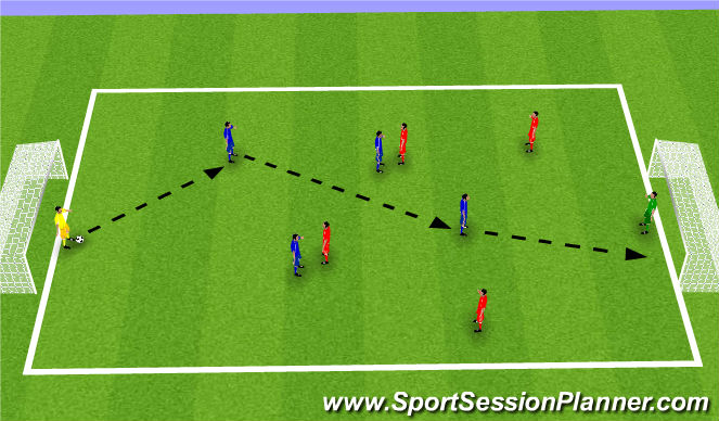 Football/Soccer Session Plan Drill (Colour): Nuno_Rosa_Defending when disorganised Small Sided Game Practice