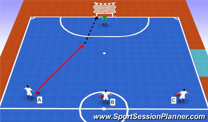 Futsal Session Plan Drill (Colour): ABC Finish