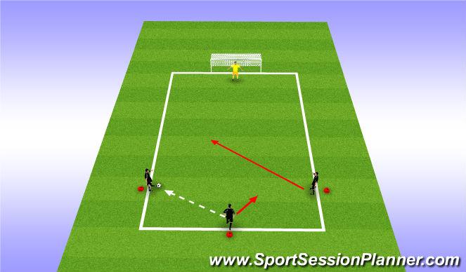 Football/Soccer Session Plan Drill (Colour): 2v1 Choice