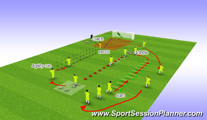 Football/Soccer Session Plan Drill (Colour): Fitness session plan for mid season