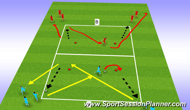 Football/Soccer: Running with the ball (Technical ...