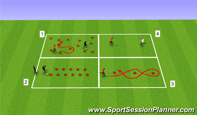 Football/Soccer Session Plan Drill (Colour): Dribbling Stations