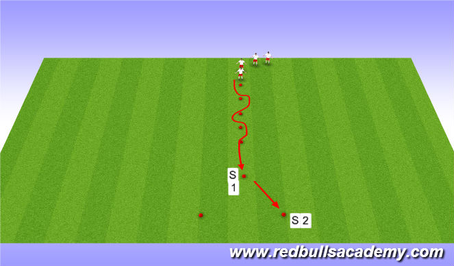 Football/Soccer Session Plan Drill (Colour): Footwork to Set/Handle