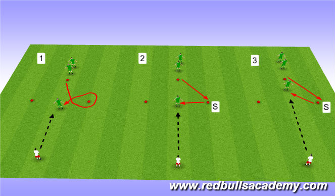 Football/Soccer Session Plan Drill (Colour): Footwork +Handling