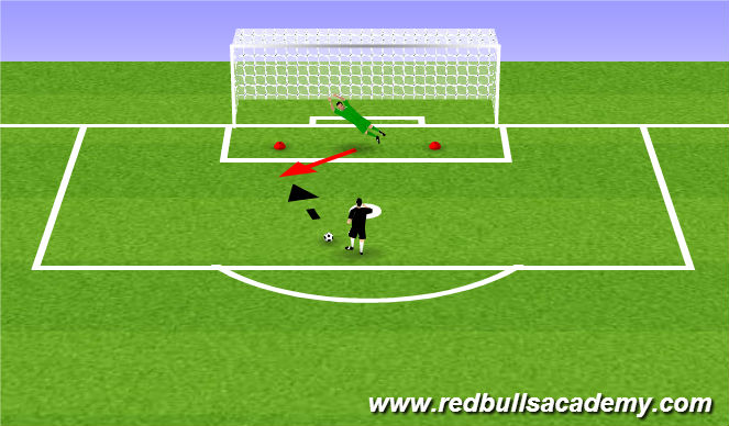 Football/Soccer Session Plan Drill (Colour): Des Drill