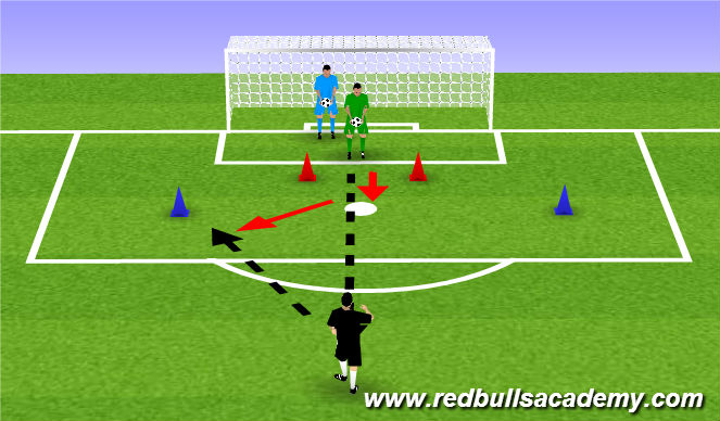 Football/Soccer Session Plan Drill (Colour): Roll-Save