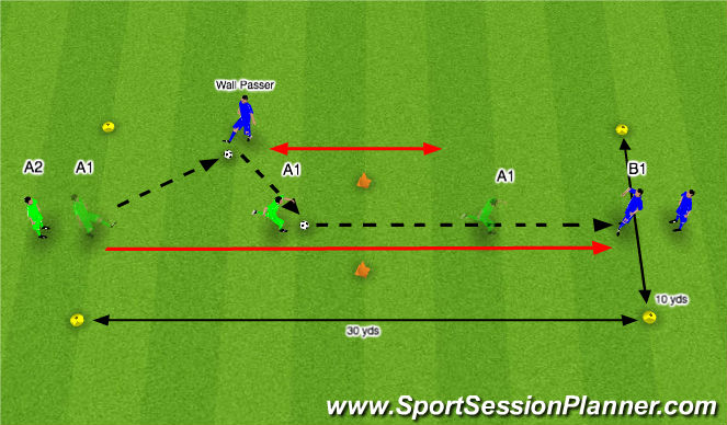Football/Soccer Session Plan Drill (Colour): Technical Warm-up #1