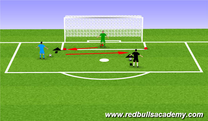 Football/Soccer Session Plan Drill (Colour): 2 servers Handling + Footwork (crossover step)