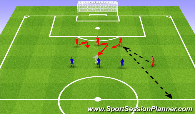 Football/Soccer Session Plan Drill (Colour): Tactics. Tatyka.