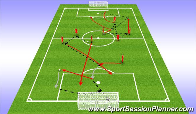 Football/Soccer Session Plan Drill (Colour): Pass Drill and shot. Ćwiczenie z podaniem i strzał.