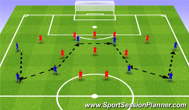 Football/Soccer Session Plan Drill (Colour): 8v8