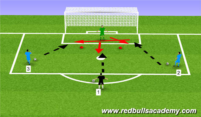 Football/Soccer Session Plan Drill (Colour): Technical-Tactical in big goal
