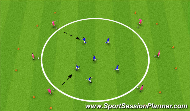 Football/Soccer Session Plan Drill (Colour): Turning & Receiving