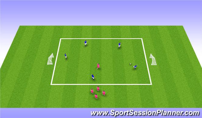Football/Soccer Session Plan Drill (Colour): Keep ball 5v1/5v2