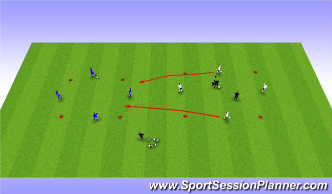 Football/Soccer Session Plan Drill (Colour): Double Rondo with transition