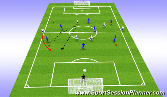 Football/Soccer Session Plan Drill (Colour): 7v5 with counter