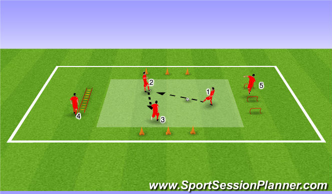 Football/Soccer Session Plan Drill (Colour): Poss and fitness