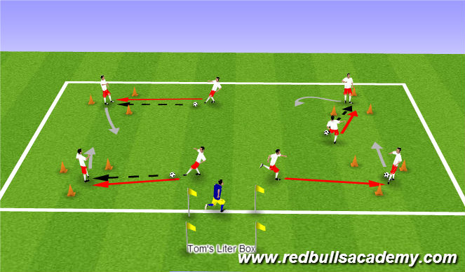 Football/Soccer Session Plan Drill (Colour): Tom&Jerry - 2