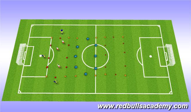 Football/Soccer Session Plan Drill (Colour): Dutch Circle