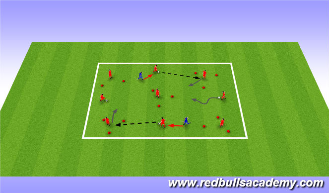 Football/Soccer Session Plan Drill (Colour): Warmup - tag