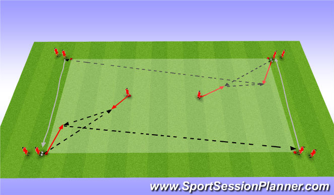 Football/Soccer Session Plan Drill (Colour): Technique # 2