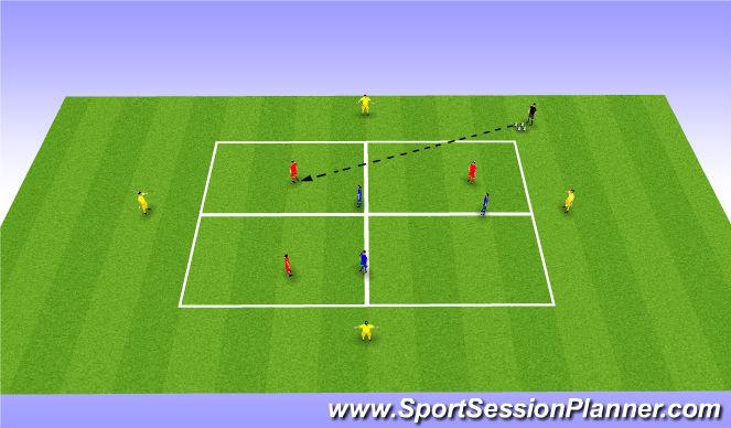 Football/Soccer Session Plan Drill (Colour): 3 vs 3 + 4