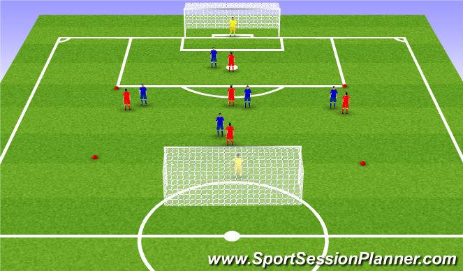 Football/Soccer Session Plan Drill (Colour): 5 vs 5 + GKs