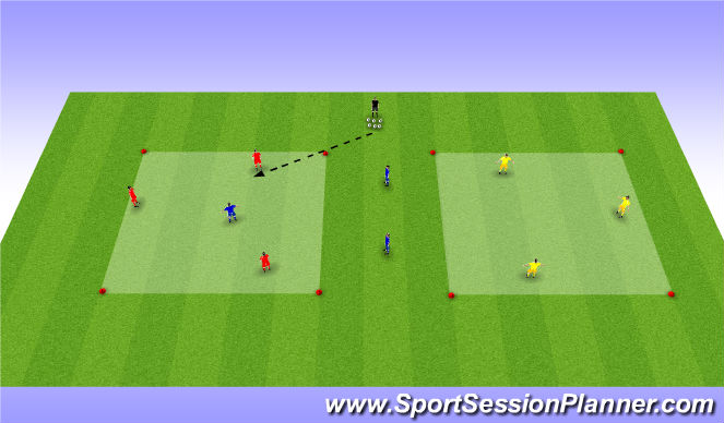 Football/Soccer Session Plan Drill (Colour): 3 vs 1