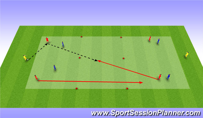 Football/Soccer Session Plan Drill (Colour): 2 vs 2 + 1